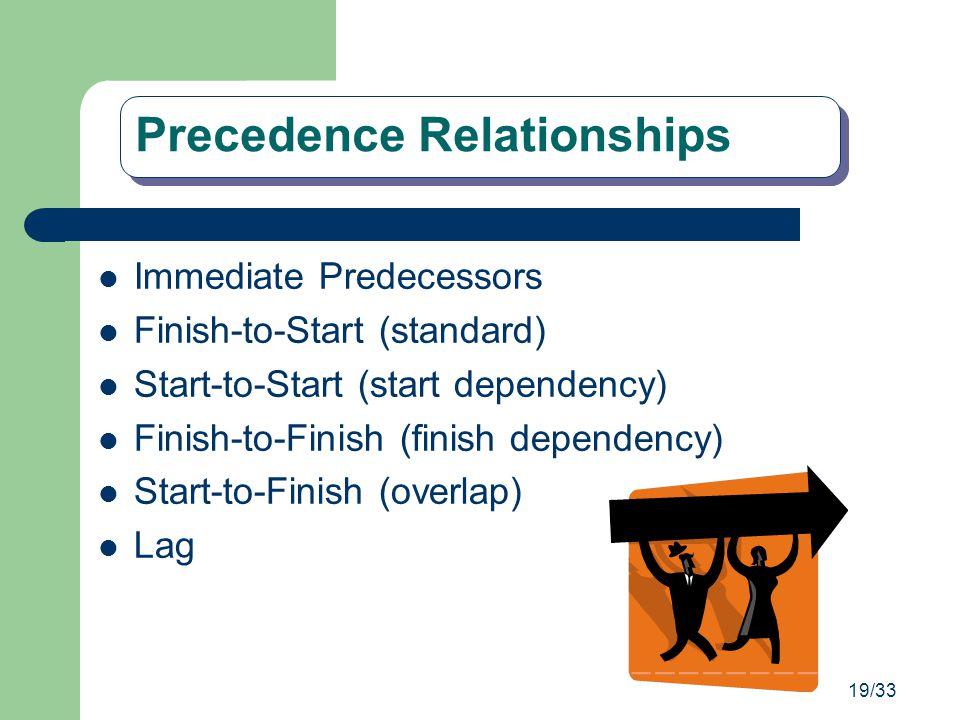 19/33 Precedence Relationships Immediate Predecessors Finish-to-Start (standard) Start-to-Start (start dependency) Finish-to-Finish (finish dependency