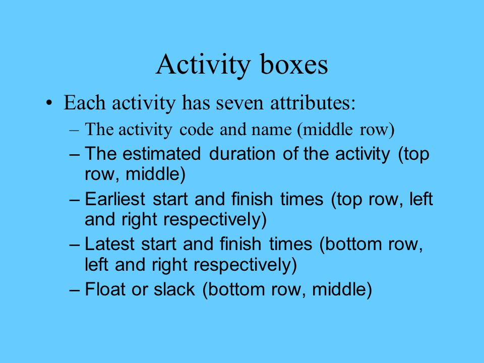 Activity boxes Each activity has seven attributes: –The activity code and name (middle row) –The estimated duration of the activity (top row, middle)