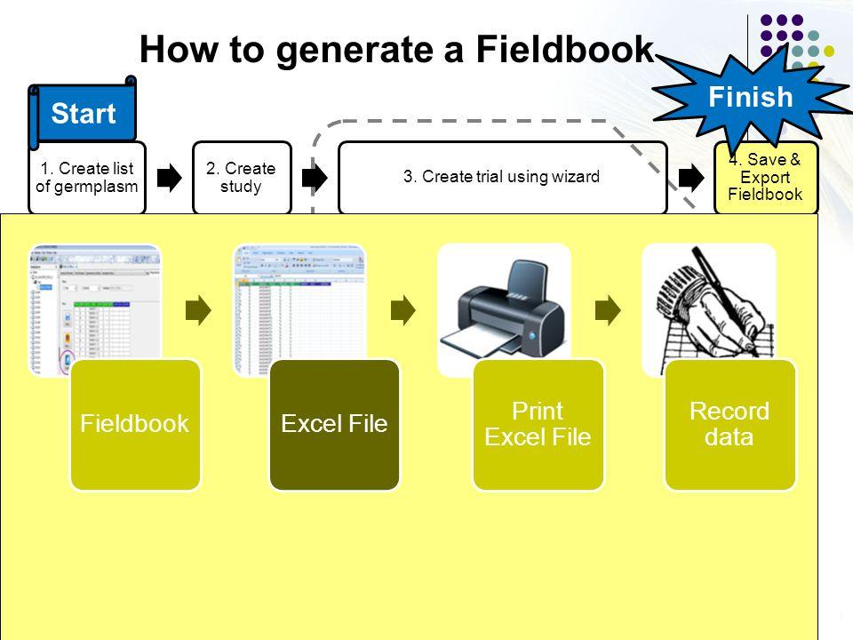 1. Create list of germplasm 2. Create study 3. Create trial using wizard 4. Save & Export Fieldbook How to generate a Fieldbook 3.1 Select trial templ