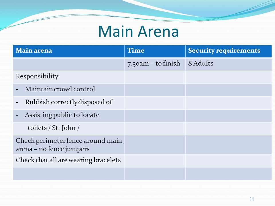 Main Arena Main arenaTimeSecurity requirements 7.30am – to finish8 Adults Responsibility - Maintain crowd control - Rubbish correctly disposed of - Assisting public to locate toilets / St.