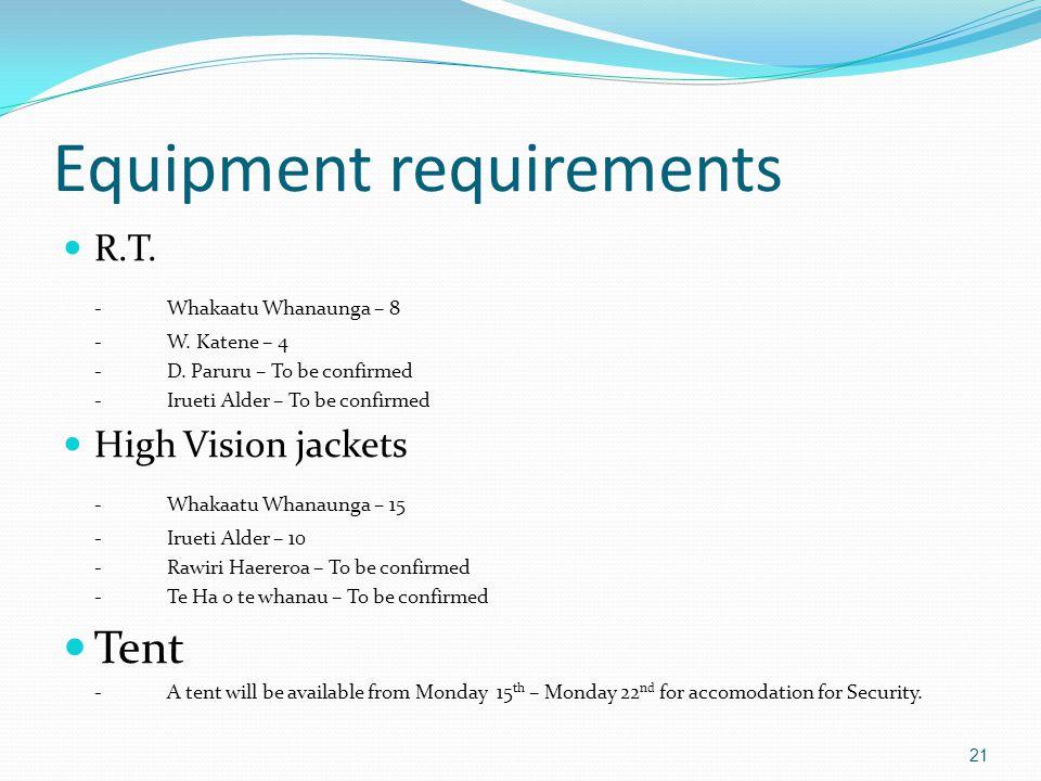 Equipment requirements R.T. -Whakaatu Whanaunga – 8 -W.