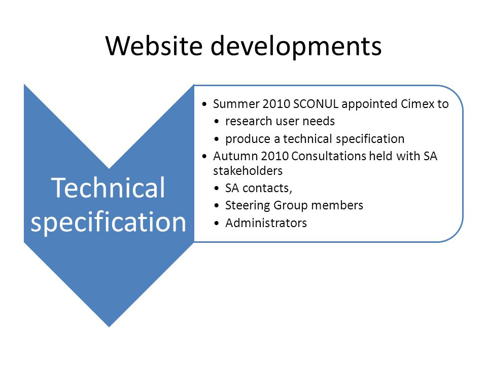 Website developments Technical specification Summer 2010 SCONUL appointed Cimex to research user needs produce a technical specification Autumn 2010 Consultations held with SA stakeholders SA contacts, Steering Group members Administrators