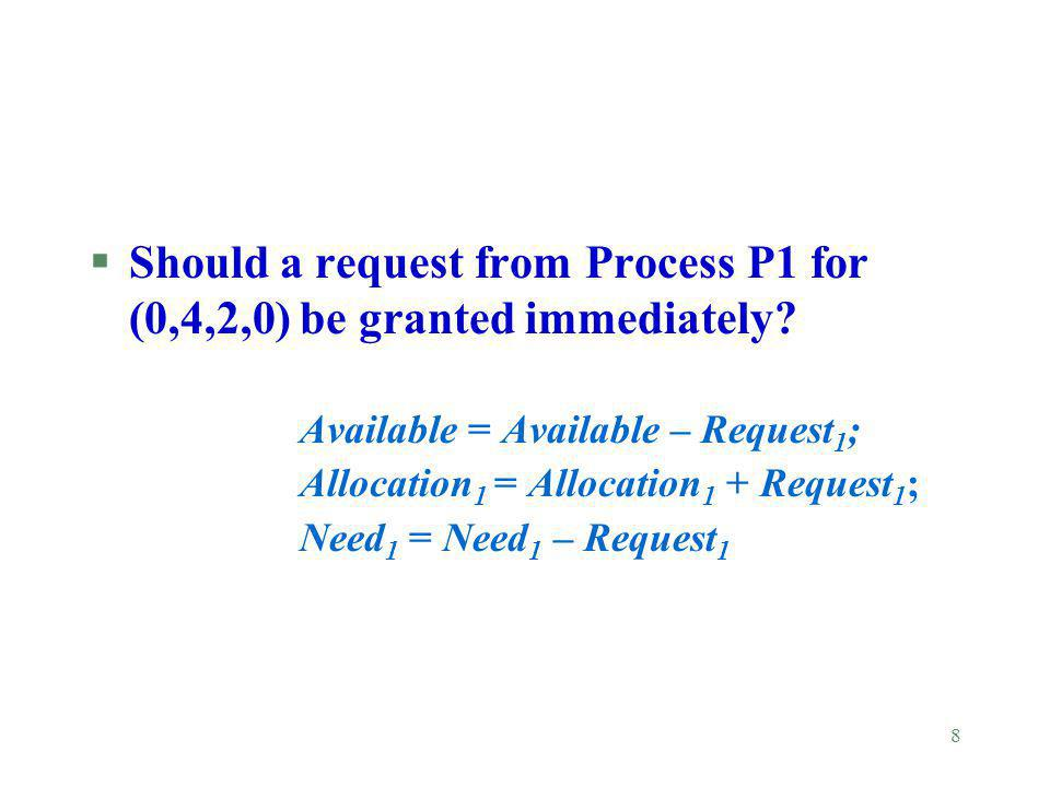 8 §Should a request from Process P1 for (0,4,2,0) be granted immediately? Available = Available – Request 1 ; Allocation 1 = Allocation 1 + Request 1