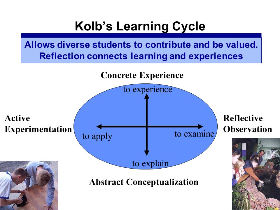 Kolbs Learning Cycle Allows diverse students to contribute and be valued.