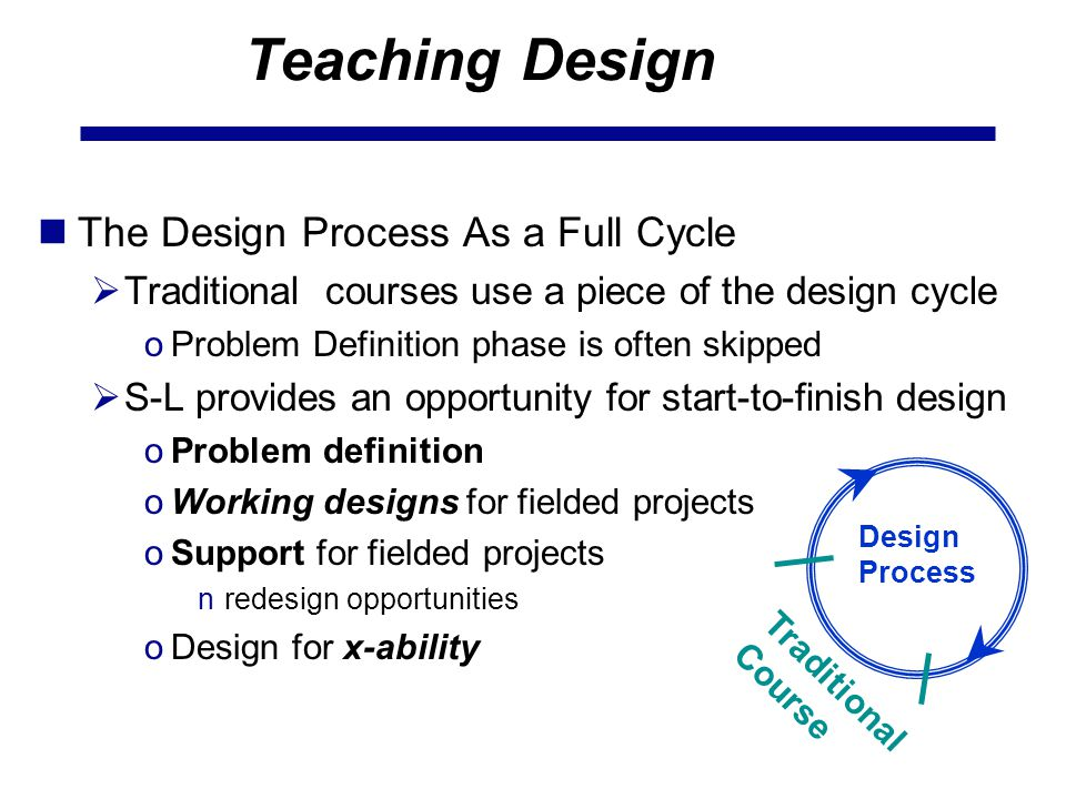 Teaching Design The Design Process As a Full Cycle Traditional courses use a piece of the design cycle oProblem Definition phase is often skipped S-L provides an opportunity for start-to-finish design oProblem definition oWorking designs for fielded projects oSupport for fielded projects nredesign opportunities oDesign for x-ability Design Process Traditional Course