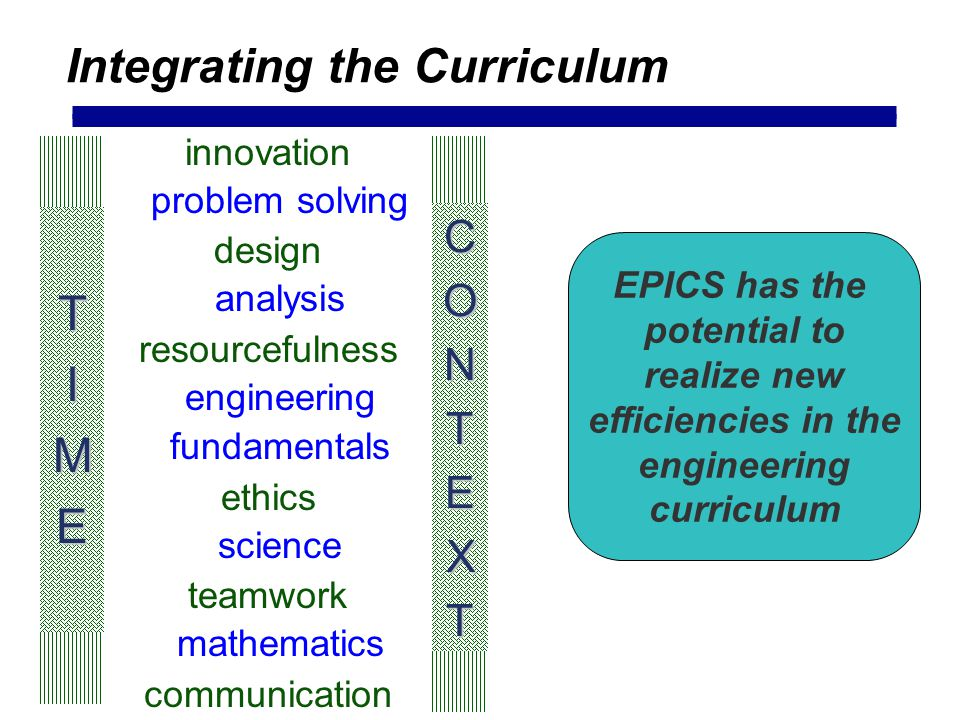 Integrating the Curriculum problem solving analysis engineering fundamentals science mathematics innovation design resourcefulness ethics teamwork communication C O N T E X T T I M E EPICS has the potential to realize new efficiencies in the engineering curriculum
