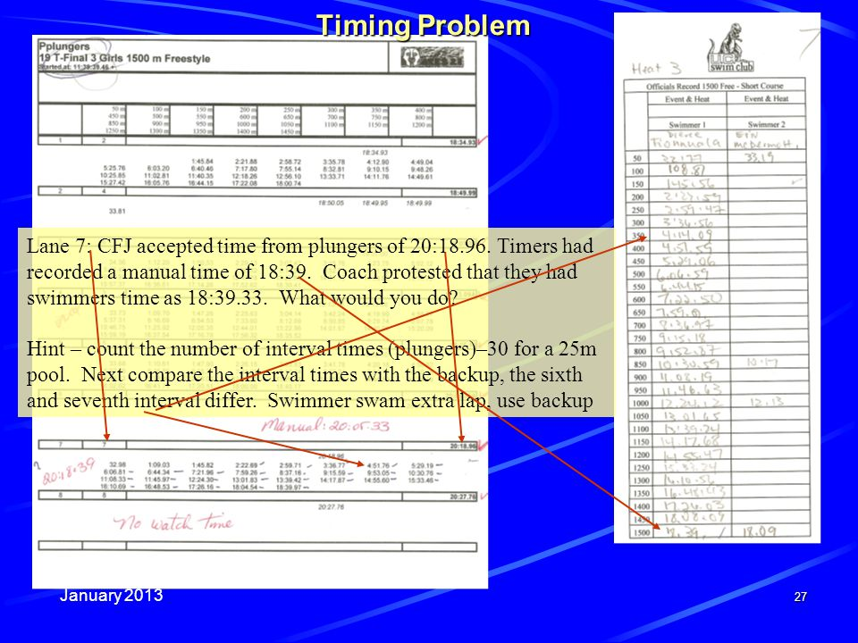 January 2013 27 Timing Problem Lane 7: CFJ accepted time from plungers of 20:18.96. Timers had recorded a manual time of 18:39. Coach protested that t