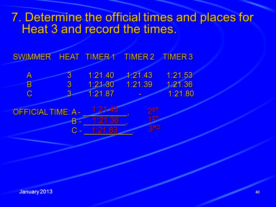 January 2013 40 SWIMMER HEAT TIMER 1 TIMER 2 TIMER 3 A31:21.40 1:21.43 1:21.53 B31:21.30 1:21.39 1:21.36 C31:21.87 - 1:21.80 OFFICIAL TIME: A -, B -, C -.