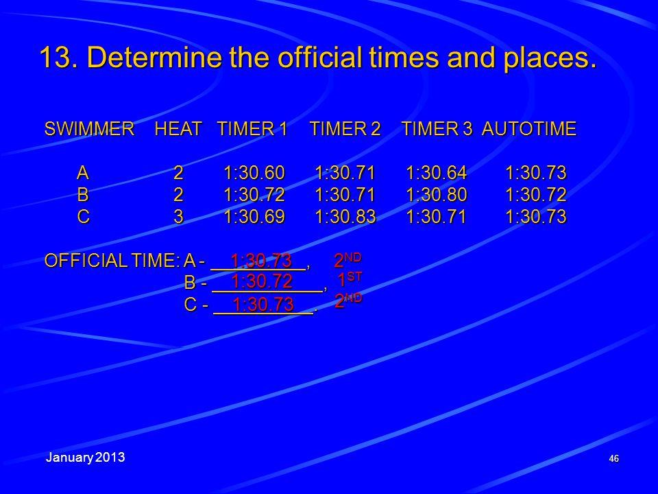 January 2013 46 SWIMMER HEAT TIMER 1 TIMER 2 TIMER 3 AUTOTIME A21:30.60 1:30.71 1:30.641:30.73 B21:30.72 1:30.71 1:30.801:30.72 C31:30.69 1:30.83 1:30