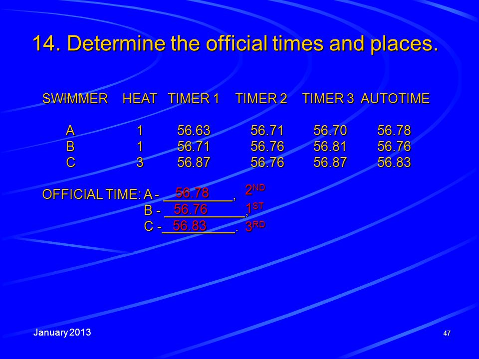 January 2013 47 SWIMMER HEAT TIMER 1 TIMER 2 TIMER 3 AUTOTIME A1 56.63 56.71 56.7056.78 B1 56.71 56.76 56.8156.76 C3 56.87 56.76 56.8756.83 OFFICIAL TIME: A -, B -, C -.