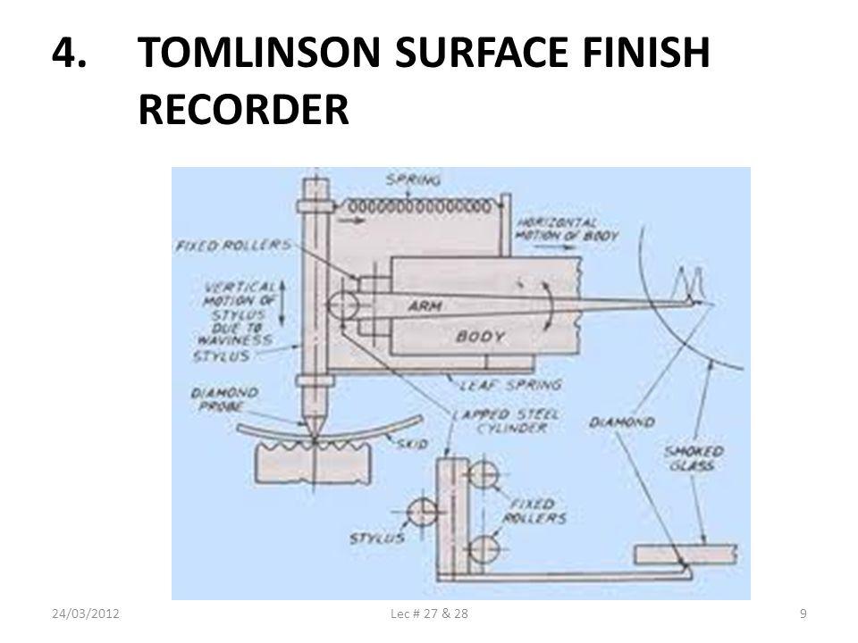 4.TOMLINSON SURFACE FINISH RECORDER 24/03/20129Lec # 27 & 28