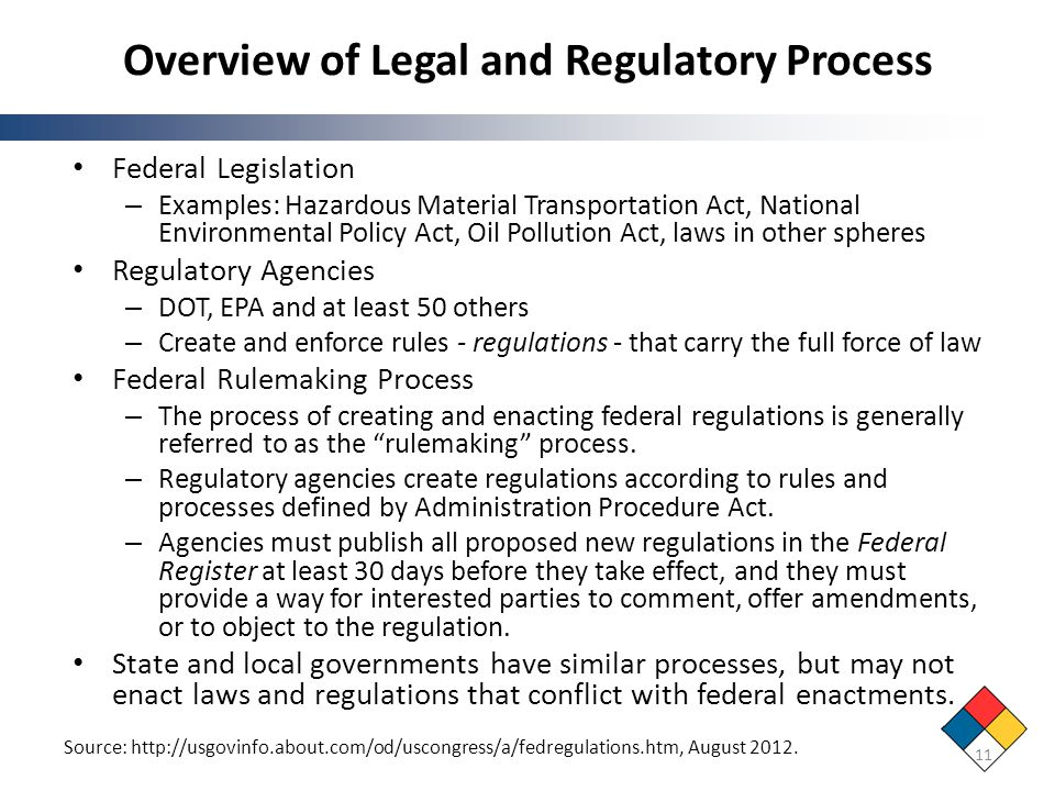 Overview of Legal and Regulatory Process Federal Legislation – Examples: Hazardous Material Transportation Act, National Environmental Policy Act, Oil