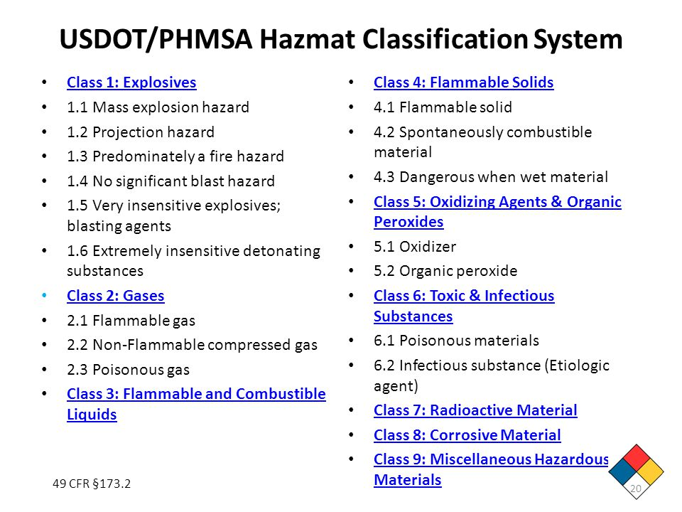 USDOT/PHMSA Hazmat Classification System Class 4: Flammable Solids 4.1 Flammable solid 4.2 Spontaneously combustible material 4.3 Dangerous when wet m