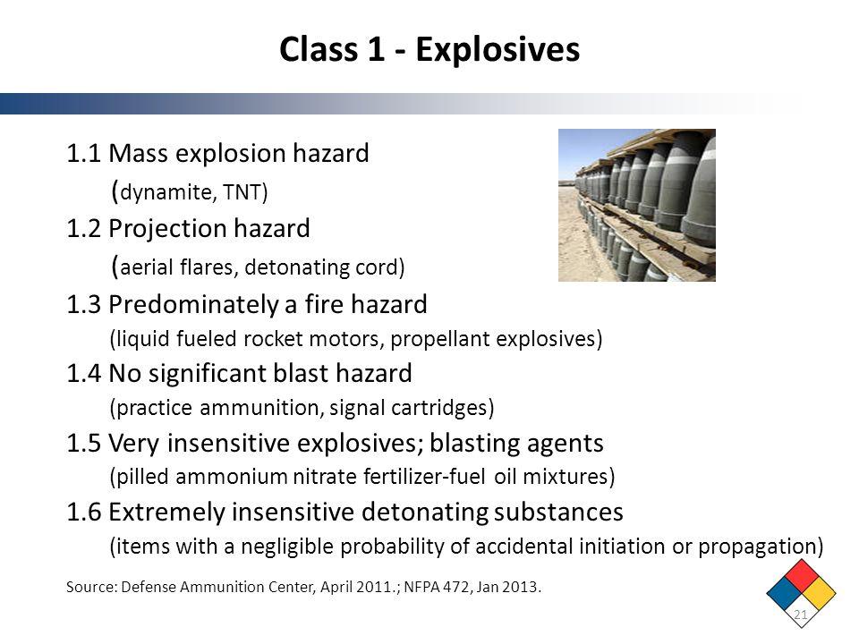 Class 1 - Explosives 1.1 Mass explosion hazard ( dynamite, TNT) 1.2 Projection hazard ( aerial flares, detonating cord) 1.3 Predominately a fire hazar