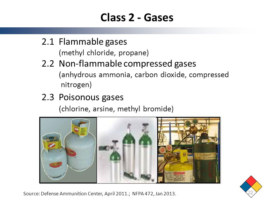 Class 2 - Gases 2.1 Flammable gases (methyl chloride, propane) 2.2 Non-flammable compressed gases (anhydrous ammonia, carbon dioxide, compressed nitro