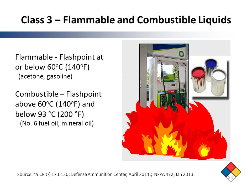 Class 3 – Flammable and Combustible Liquids Flammable - Flashpoint at or below 60 o C (140 o F) (acetone, gasoline) Combustible – Flashpoint above 60