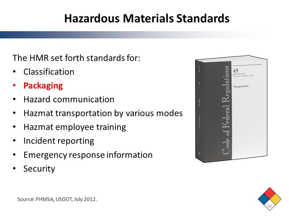 Hazardous Materials Standards 36 The HMR set forth standards for: Classification Packaging Hazard communication Hazmat transportation by various modes