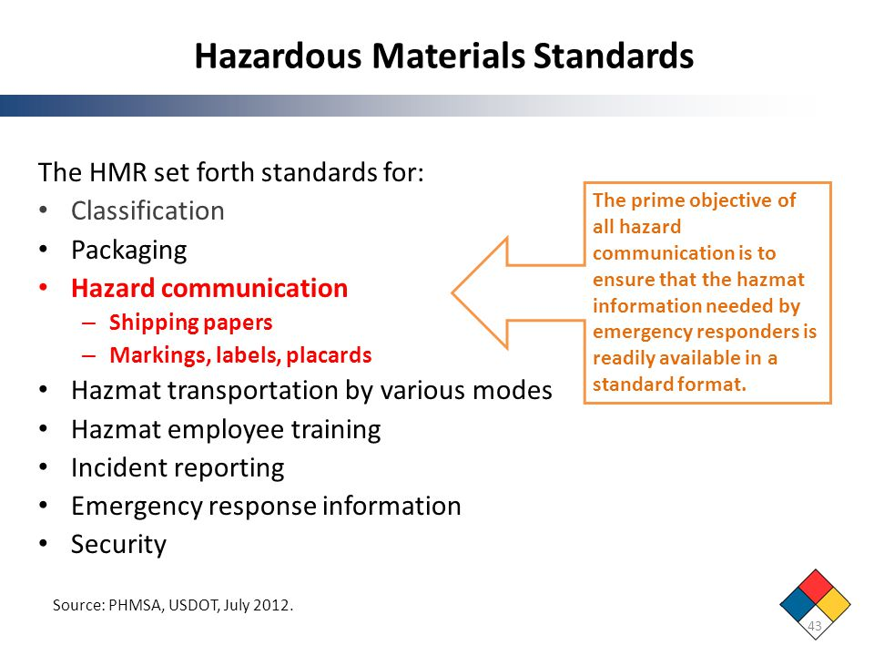Hazardous Materials Standards 43 The HMR set forth standards for: Classification Packaging Hazard communication – Shipping papers – Markings, labels,