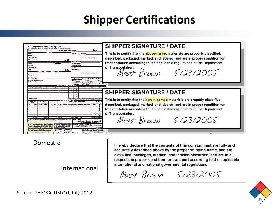 Shipper Certifications 49 Source: PHMSA, USDOT, July 2012. International Domestic