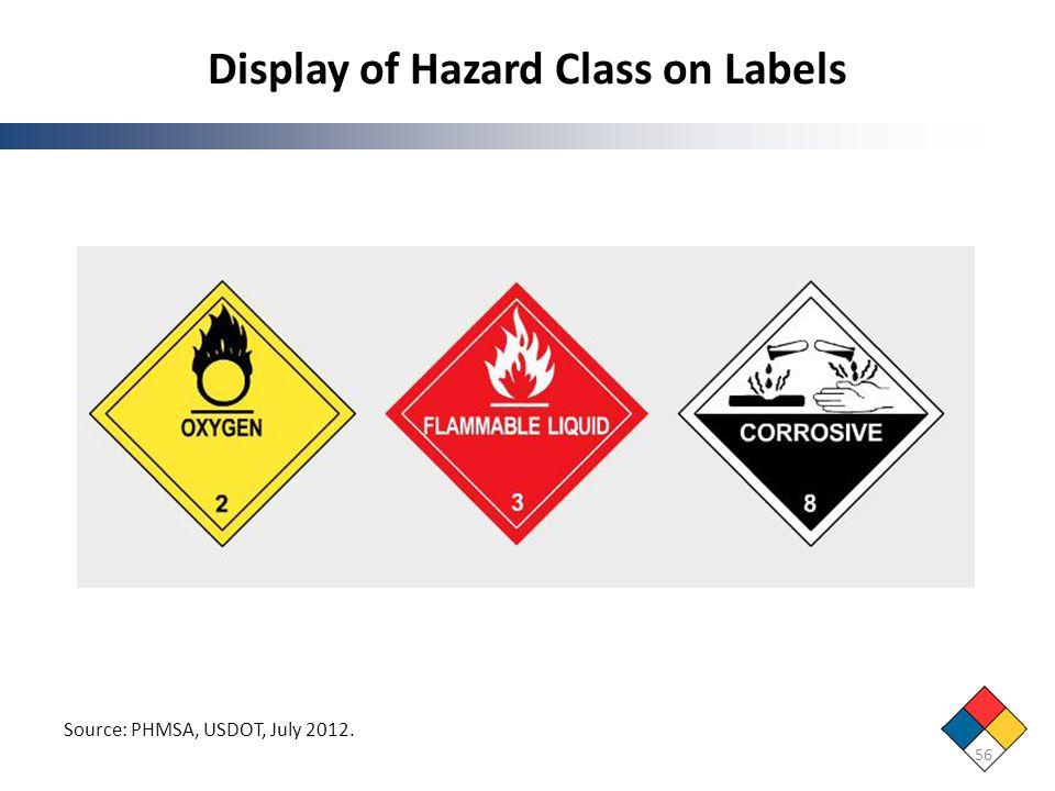 Display of Hazard Class on Labels 56 Source: PHMSA, USDOT, July 2012.