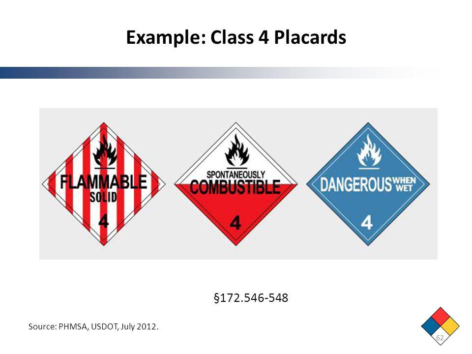 Example: Class 4 Placards 62 Source: PHMSA, USDOT, July 2012. §172.546-548