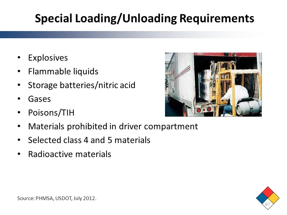 Special Loading/Unloading Requirements 67 Source: PHMSA, USDOT, July 2012. Explosives Flammable liquids Storage batteries/nitric acid Gases Poisons/TI