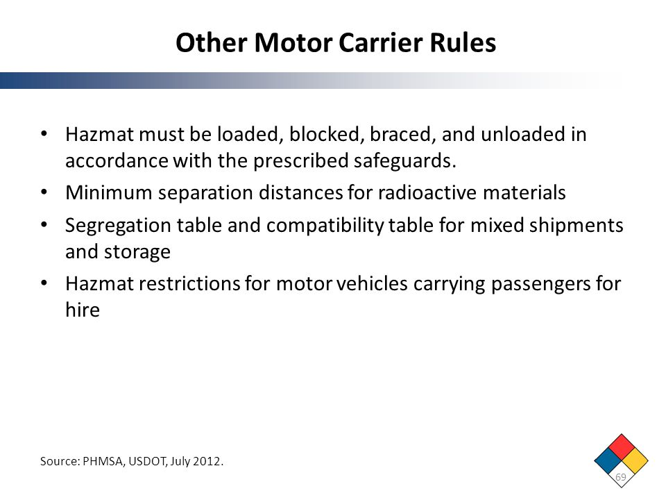 Other Motor Carrier Rules 69 Source: PHMSA, USDOT, July 2012. Hazmat must be loaded, blocked, braced, and unloaded in accordance with the prescribed s