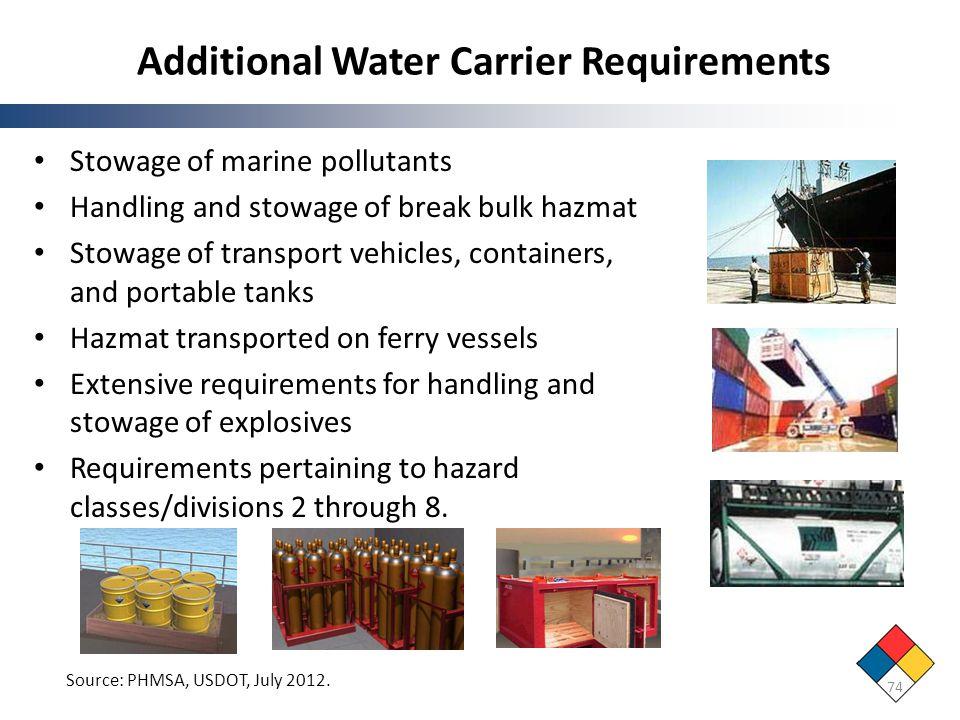 Additional Water Carrier Requirements 74 Source: PHMSA, USDOT, July 2012. Stowage of marine pollutants Handling and stowage of break bulk hazmat Stowa