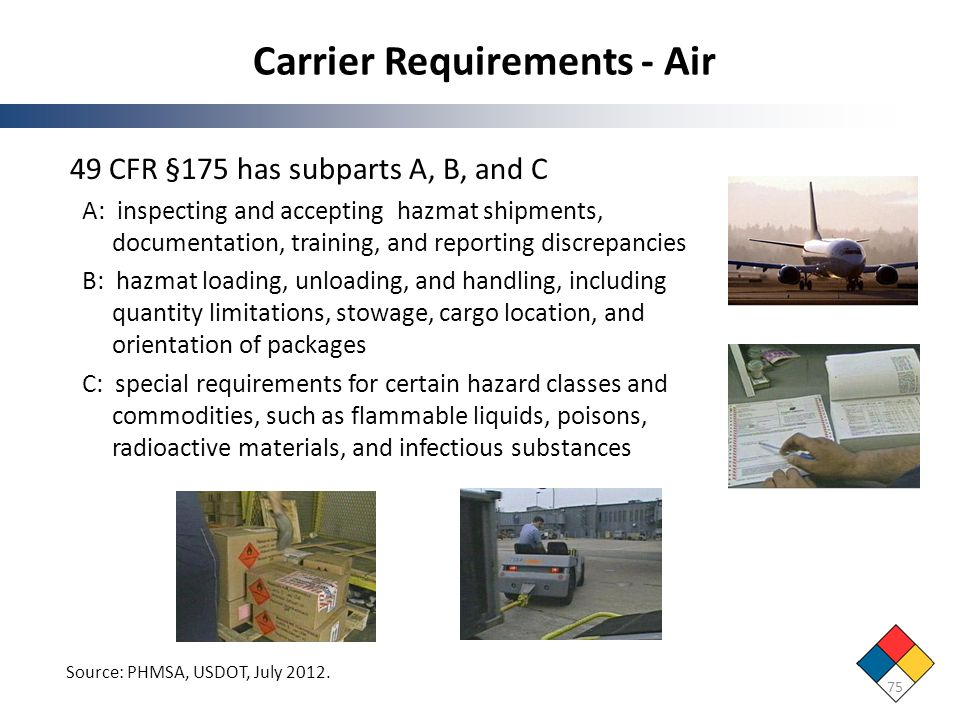 Carrier Requirements - Air 75 Source: PHMSA, USDOT, July 2012. 49 CFR §175 has subparts A, B, and C A: inspecting and accepting hazmat shipments, docu