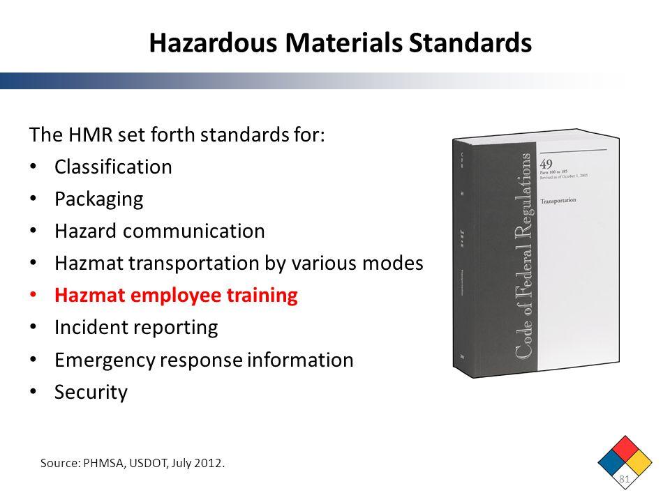 Hazardous Materials Standards 81 The HMR set forth standards for: Classification Packaging Hazard communication Hazmat transportation by various modes