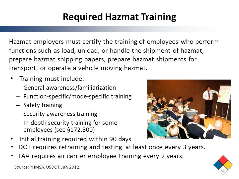 Required Hazmat Training Hazmat employers must certify the training of employees who perform functions such as load, unload, or handle the shipment of