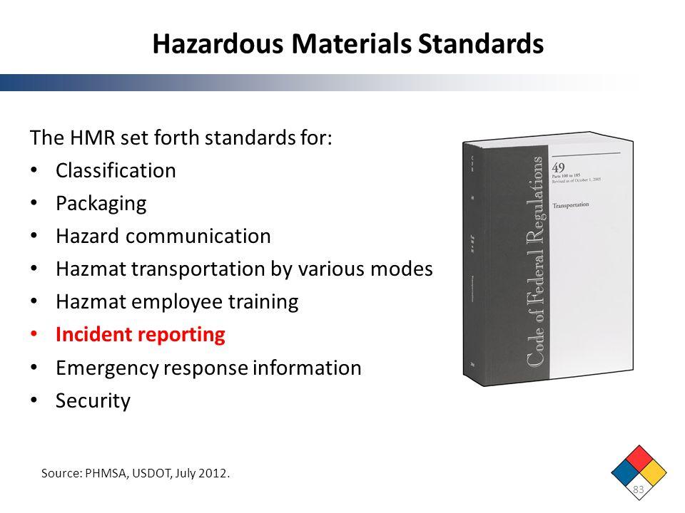 Hazardous Materials Standards 83 The HMR set forth standards for: Classification Packaging Hazard communication Hazmat transportation by various modes