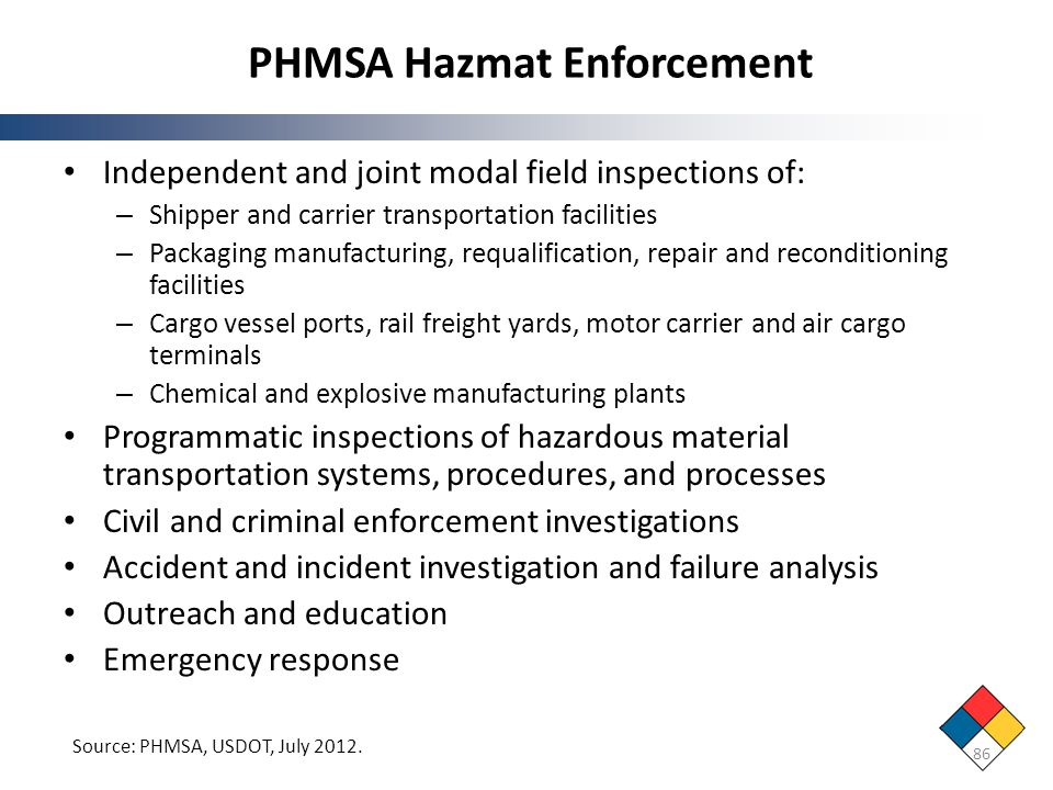 PHMSA Hazmat Enforcement 86 Source: PHMSA, USDOT, July 2012. Independent and joint modal field inspections of: – Shipper and carrier transportation fa