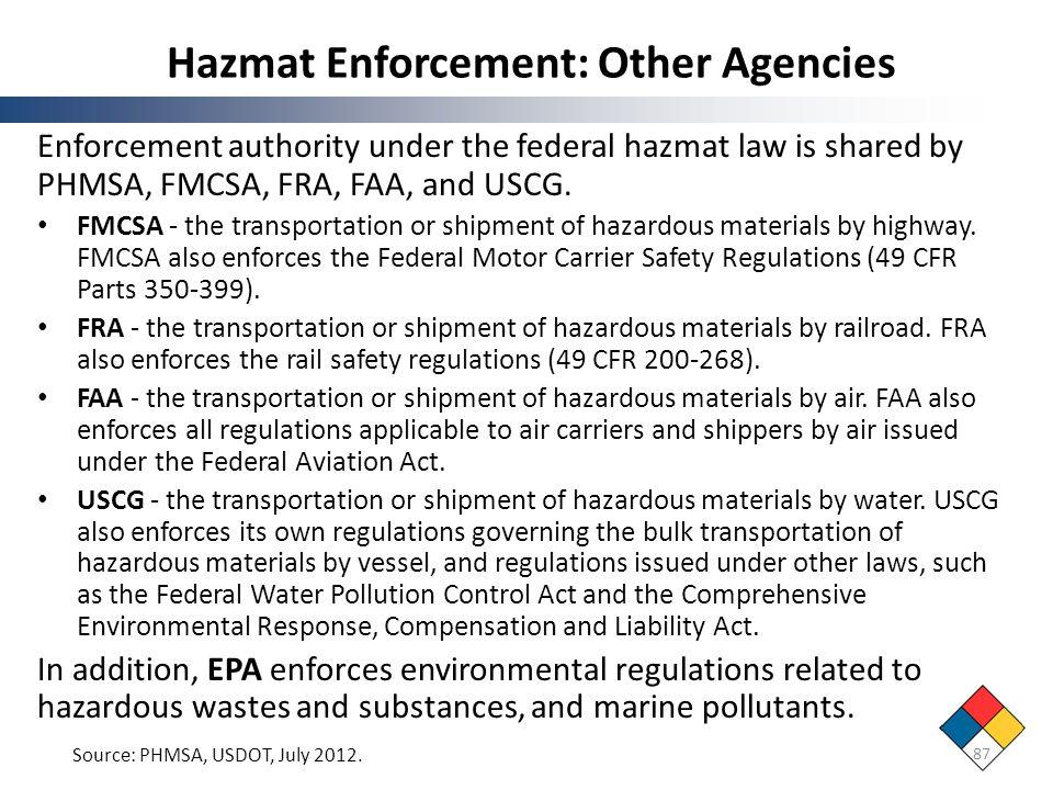 Hazmat Enforcement: Other Agencies 87 Source: PHMSA, USDOT, July 2012. Enforcement authority under the federal hazmat law is shared by PHMSA, FMCSA, F