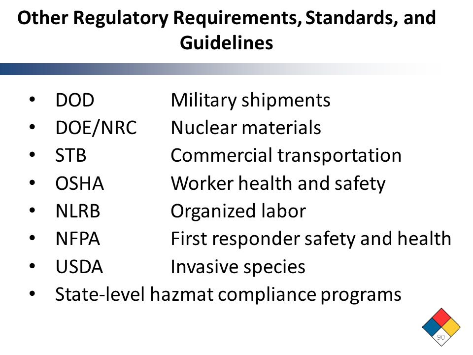 Other Regulatory Requirements, Standards, and Guidelines 90 DODMilitary shipments DOE/NRC Nuclear materials STBCommercial transportation OSHAWorker he