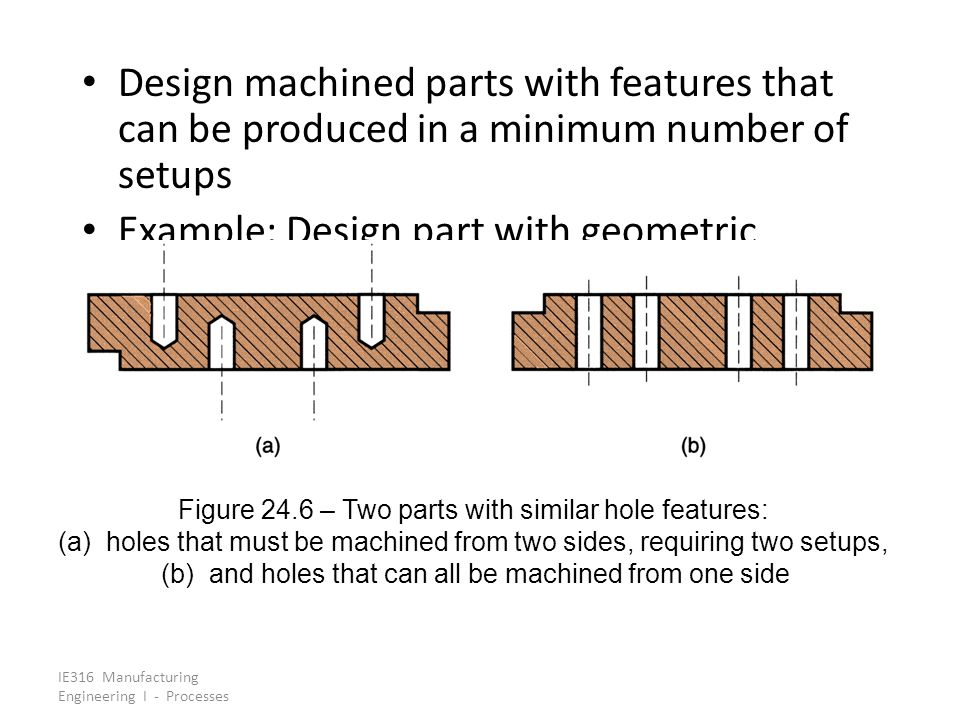 IE316 Manufacturing Engineering I - Processes Design machined parts with features that can be produced in a minimum number of setups Example: Design p