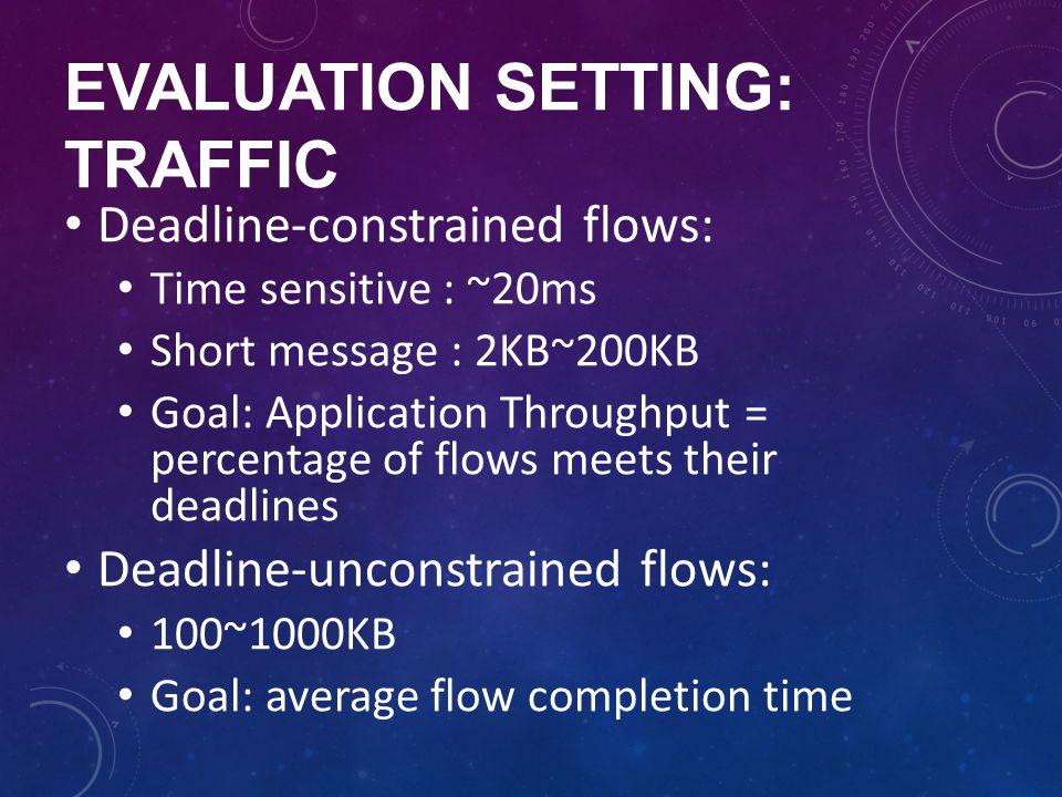 EVALUATION SETTING: TRAFFIC Deadline-constrained flows: Time sensitive : ~20ms Short message : 2KB~200KB Goal: Application Throughput = percentage of