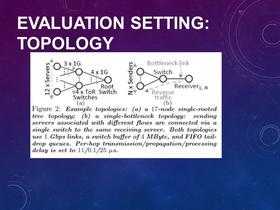 EVALUATION SETTING: TOPOLOGY