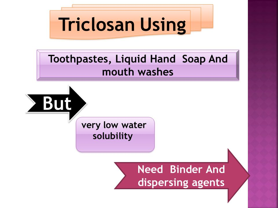 Triclosan Using Toothpastes, Liquid Hand Soap And mouth washes But But very low water solubility Need Binder And dispersing agents
