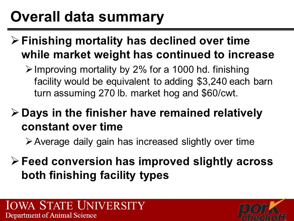 I OWA S TATE U NIVERSITY Department of Animal Science Overall data summary Finishing mortality has declined over time while market weight has continued to increase Improving mortality by 2% for a 1000 hd.