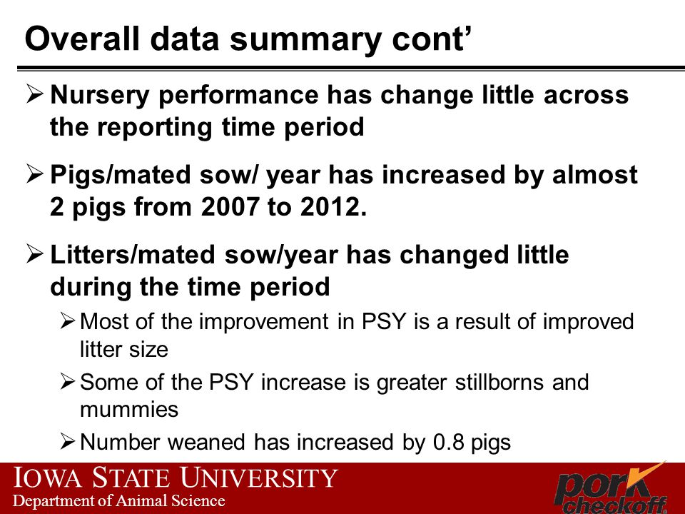 I OWA S TATE U NIVERSITY Department of Animal Science Overall data summary cont Nursery performance has change little across the reporting time period Pigs/mated sow/ year has increased by almost 2 pigs from 2007 to 2012.