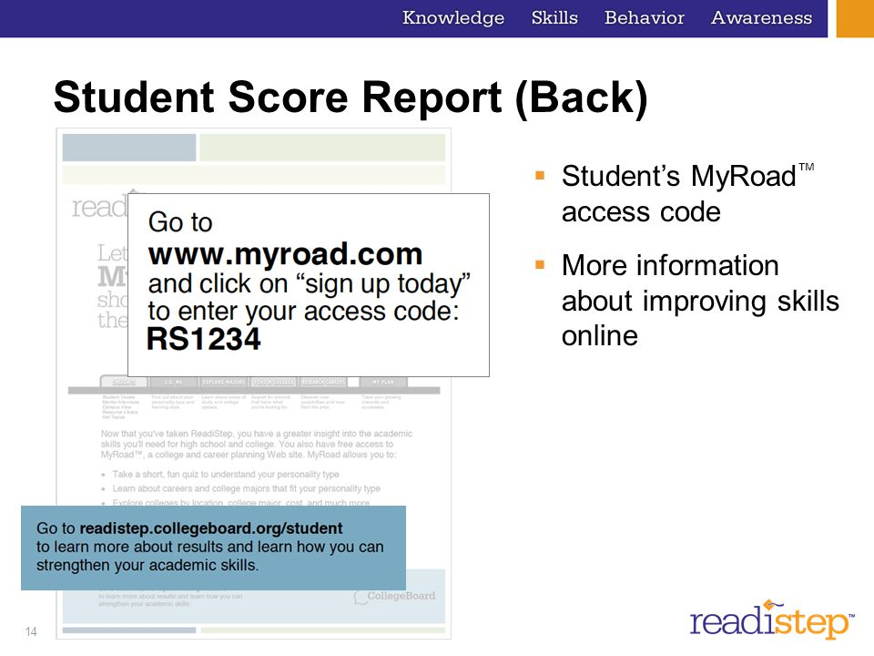 14 Student Score Report (Back) Students MyRoad access code More information about improving skills online