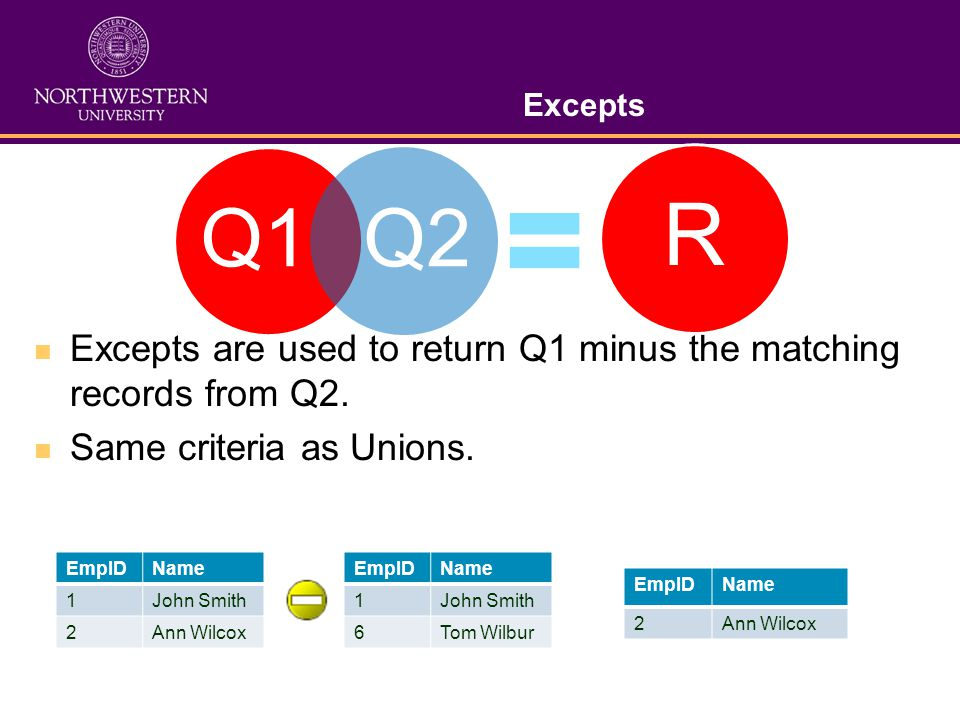 Excepts Excepts are used to return Q1 minus the matching records from Q2.