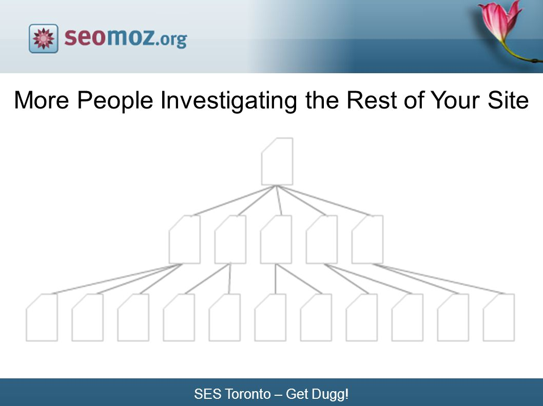 SES Toronto – Get Dugg! More People Investigating the Rest of Your Site