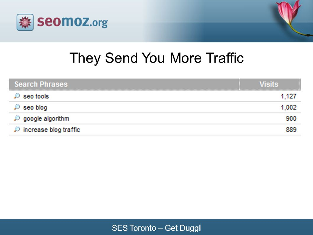 SES Toronto – Get Dugg! They Send You More Traffic