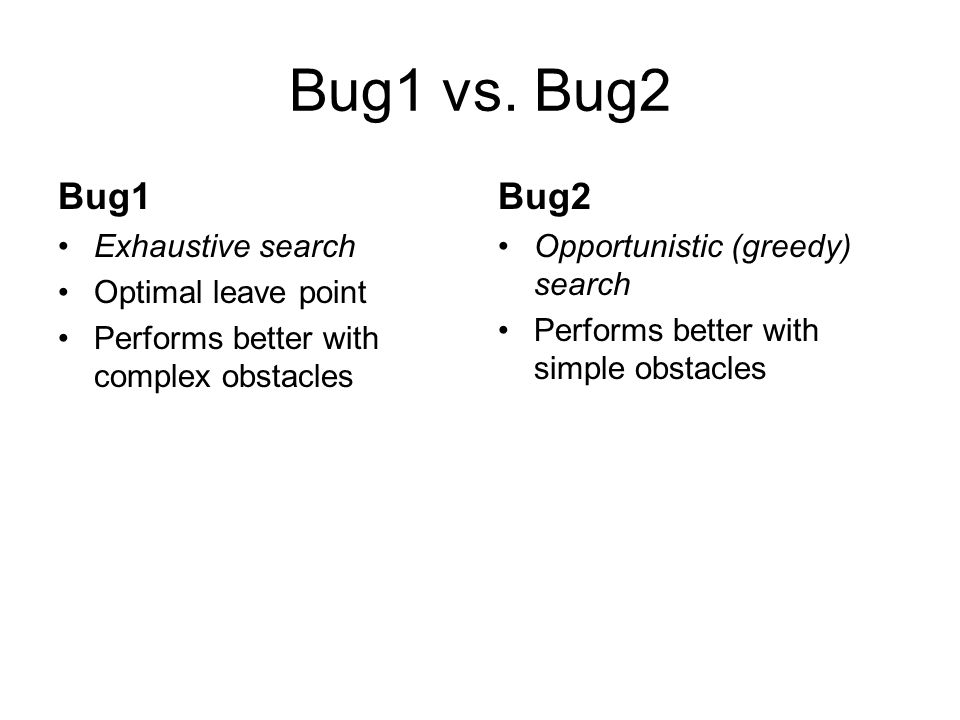 Bug1 vs. Bug2 Bug1 Exhaustive search Optimal leave point Performs better with complex obstacles Bug2 Opportunistic (greedy) search Performs better wit