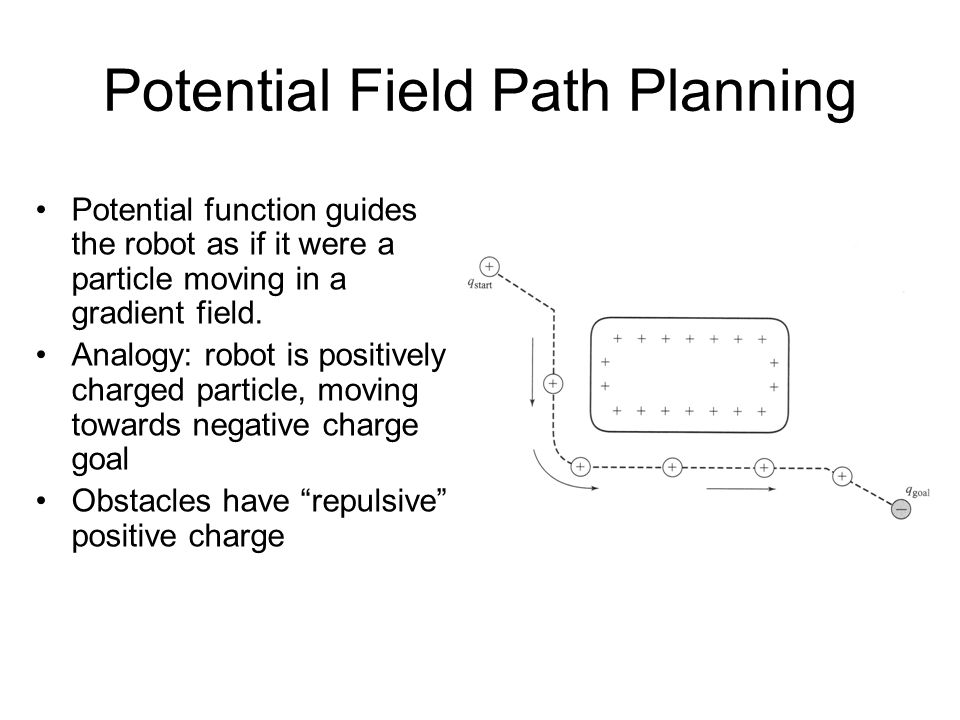 Potential Field Path Planning Potential function guides the robot as if it were a particle moving in a gradient field. Analogy: robot is positively ch