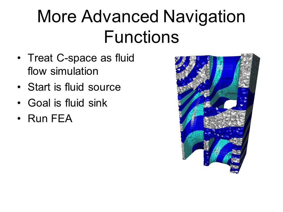 More Advanced Navigation Functions Treat C-space as fluid flow simulation Start is fluid source Goal is fluid sink Run FEA
