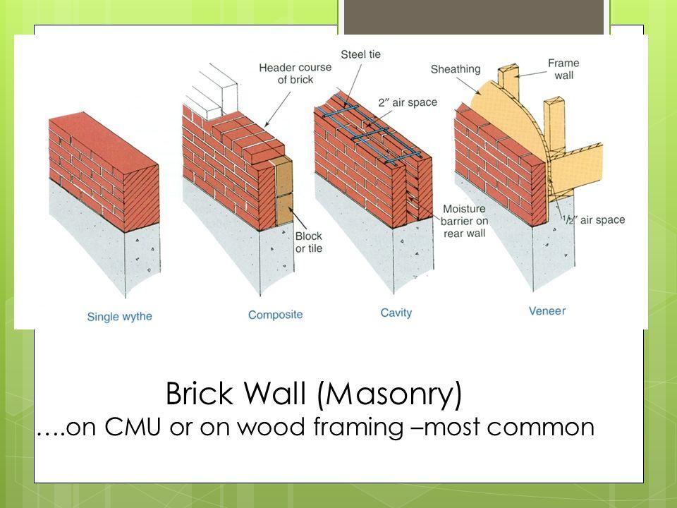 Brick Wall (Masonry) ….on CMU or on wood framing –most common