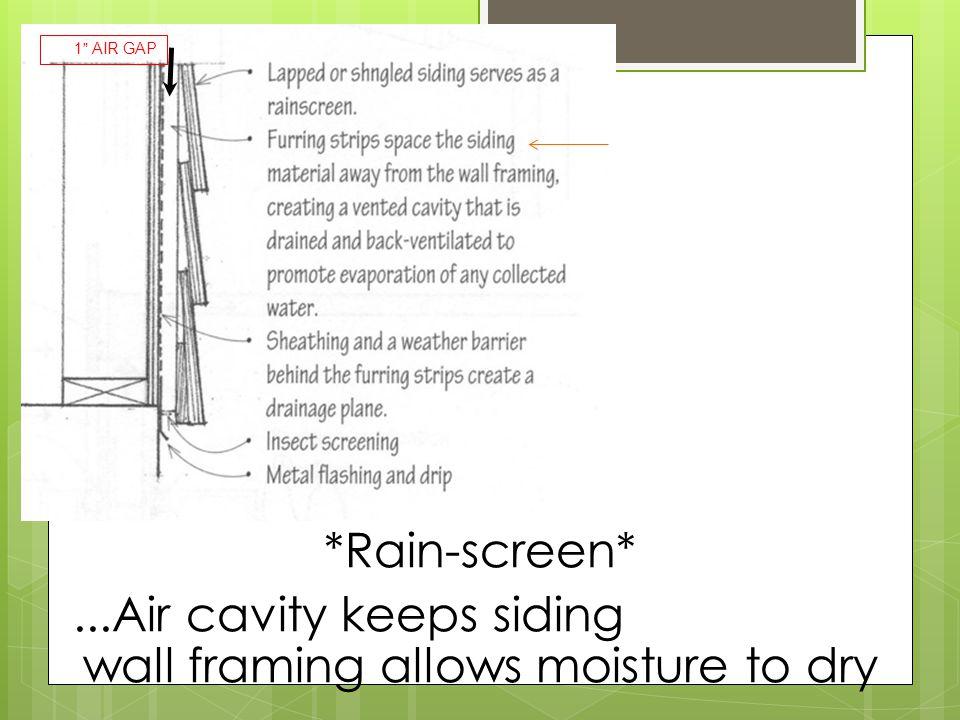 *Rain-screen*...Air cavity keeps siding away from wall framing allows moisture to dry 1 AIR GAP